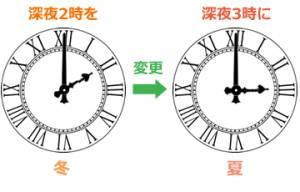 サマータイム開始(2018年3月25日~)