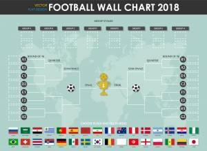 FIFAワールドカップ2018 スイスはベスト16以上に進めるか?